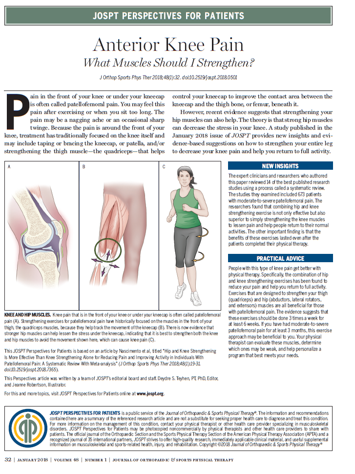 Anterior Knee Pain What Muscles Should I Strengthen Mcvay